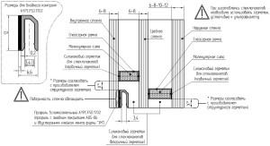 Рис. 1. Конструкция двухкамерного стеклопакета системы ALT F50 SG